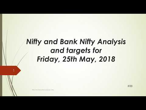 Nifty and BankNifty Trading Levels for 25 May 2018