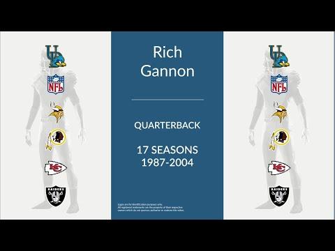 Rich Gannon: Football Quarterback