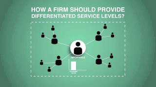 Managing Service Systems with the Presence of Social Networks