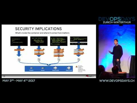 DevOpsDays Zurich:  A DevOps State Of Mind: Compliance And Vulnerability Audits For Containers