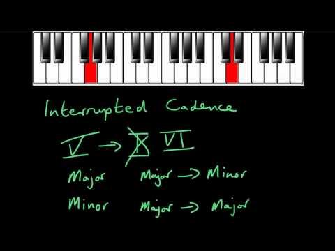 Interrupted Cadences