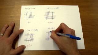 Méthode de multiplication japonaise ou avec des lignes