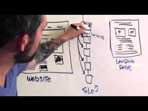 How to create a website silo structure (advanced web design)