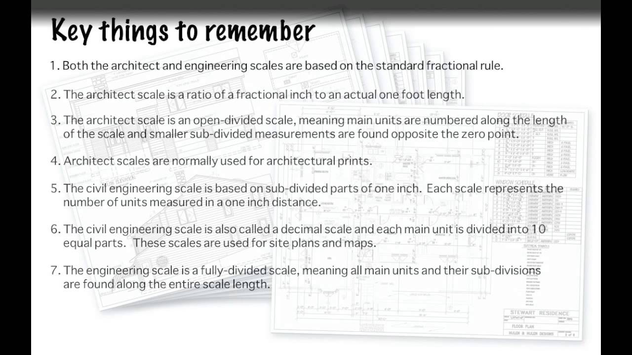 worksheet Architect Scale Worksheet one minute reading architectural and engineering scales youtube scales