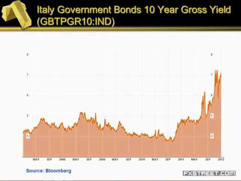 Meherban Faroogh: Sovereign Debt Crises