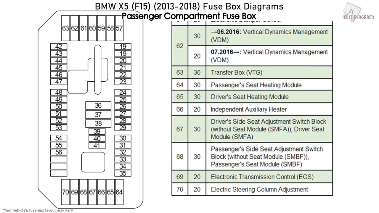 BMW X5 (F15) (2013-2018) Fuse Box Diagrams - YouTube | Bmw E53 Fuse Box Diagram |  | YouTube