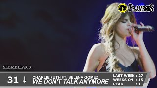 Prambors Top 40 Countdown | Week of July 30,  2016 - Lagu Barat dan Indonesia Terpopuler Saat Ini