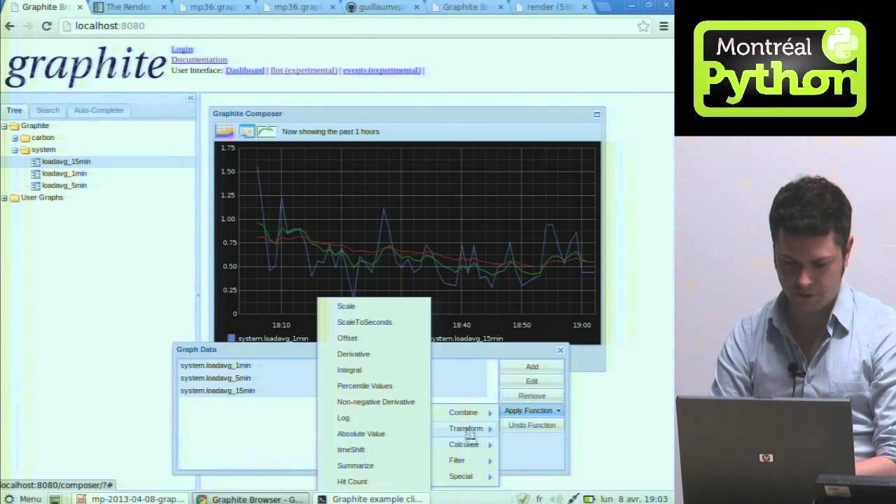 Image from La performance d'une API en temps réel avec Graphite