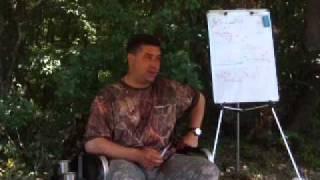 видео 3.2. Профориентация персонала