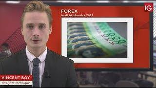 Bourse - AUD/USD, possible retour sur l'oblique - IG 14.12.2017