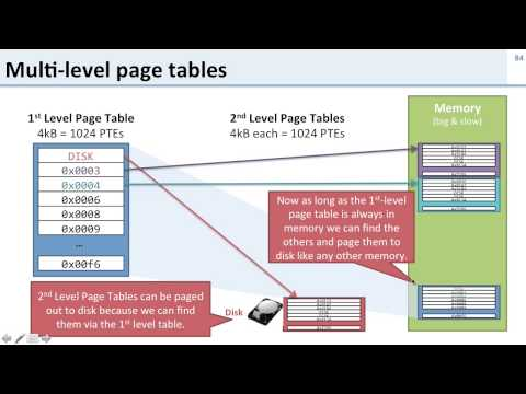 Virtual Memory: 12 Multi-level Page Tables