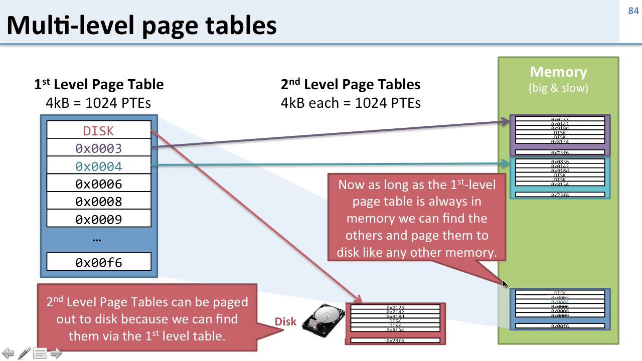 Beau Virtual Memory: 12 Multi Level Page Tables   YouTube