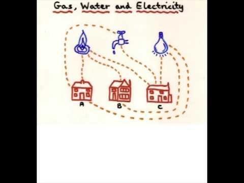 gas/electricity, gas,energy,natural gas(industry),electricity,warming,power,climate,change