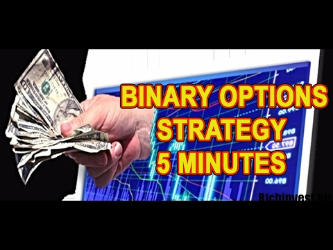 binary options 15 minutes strategy definition