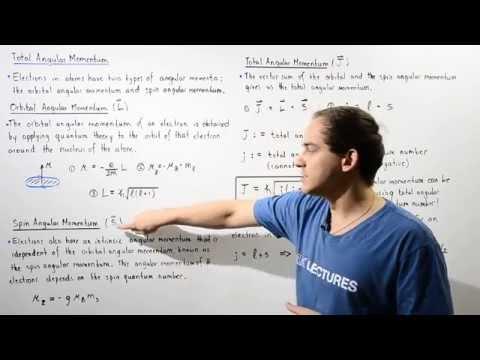 Total Angular Momentum Quantum Number