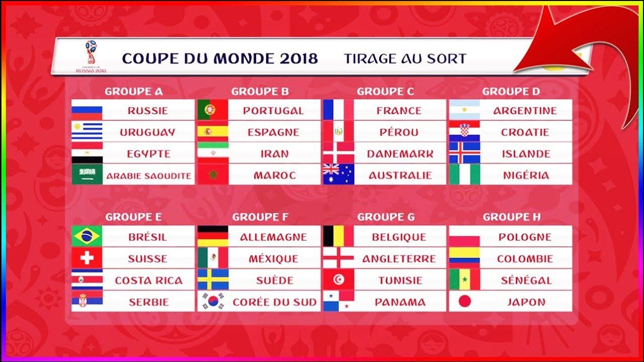 Mes pronostic pour la coupe du monde 2018 youtube - Tous les buts de la coupe du monde 2006 ...