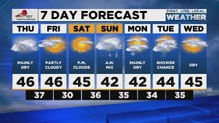 Thursday morning FOX 12 weather forecast (1/21)