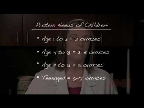 Ask the Meat Scientist: Proper Portion Sizes for Meat and Poultry Products