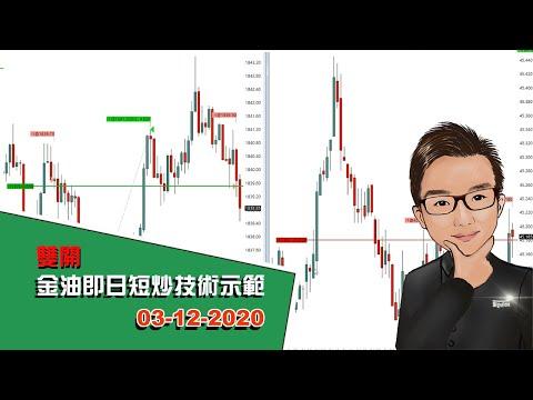 雙開 金 + 油 即日短炒技術示範 03-12-2020 - SignalTom投資迷你大學