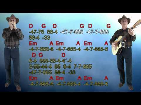 nº 512  Everybody Hurts ( R.E.M.) tabl.arm.diat.( G )+Chords guitar+Karaoke-mundharmonika