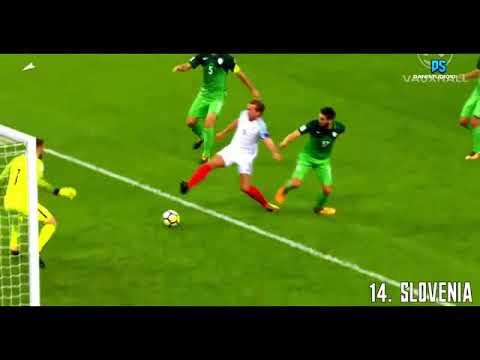 Download Harry Kane ● All 45 Goals 2017 18 ● HD VDownloader