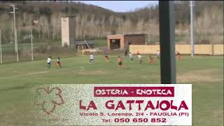 Highlights Atl. Etruria - Asta 1-0