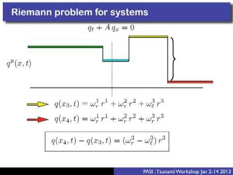 Finite-volume solutions to hyperbolic PDEs (lecture 1), PASI 2013