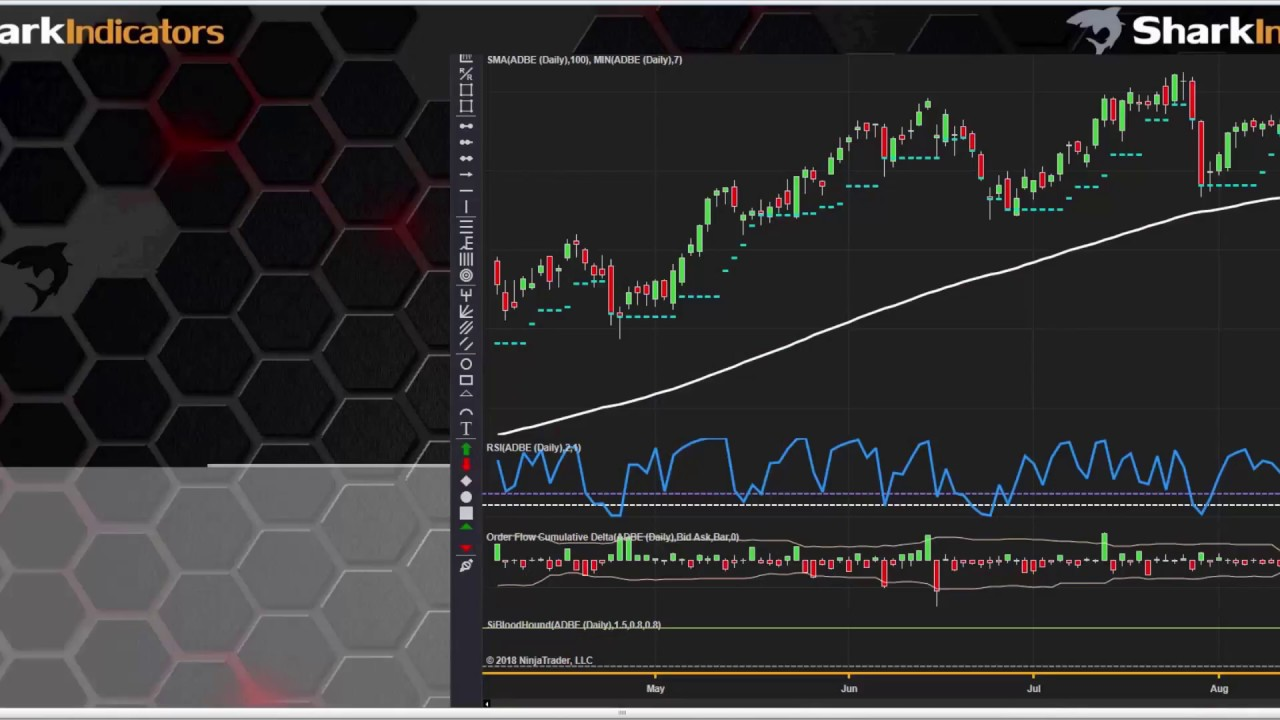 Make Your Own Custom AutoTrader in NinjaTrader 8 with SharkIndicators
