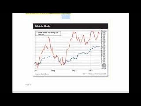 Cameron McRae: Copper Prices Are In Bull Market Territory And Will Continue to Climb