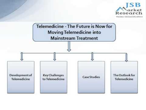 Types of telemedicine