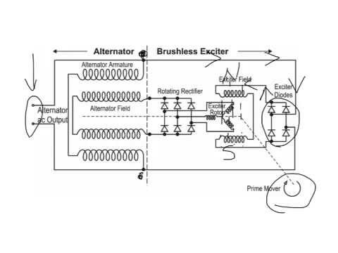 hqdefault alternator theory and operation youtube alternator exciter wire diagram at creativeand.co