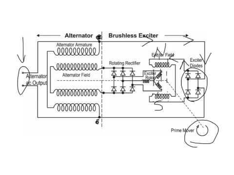 Alternator Theory and Operation - YouTube