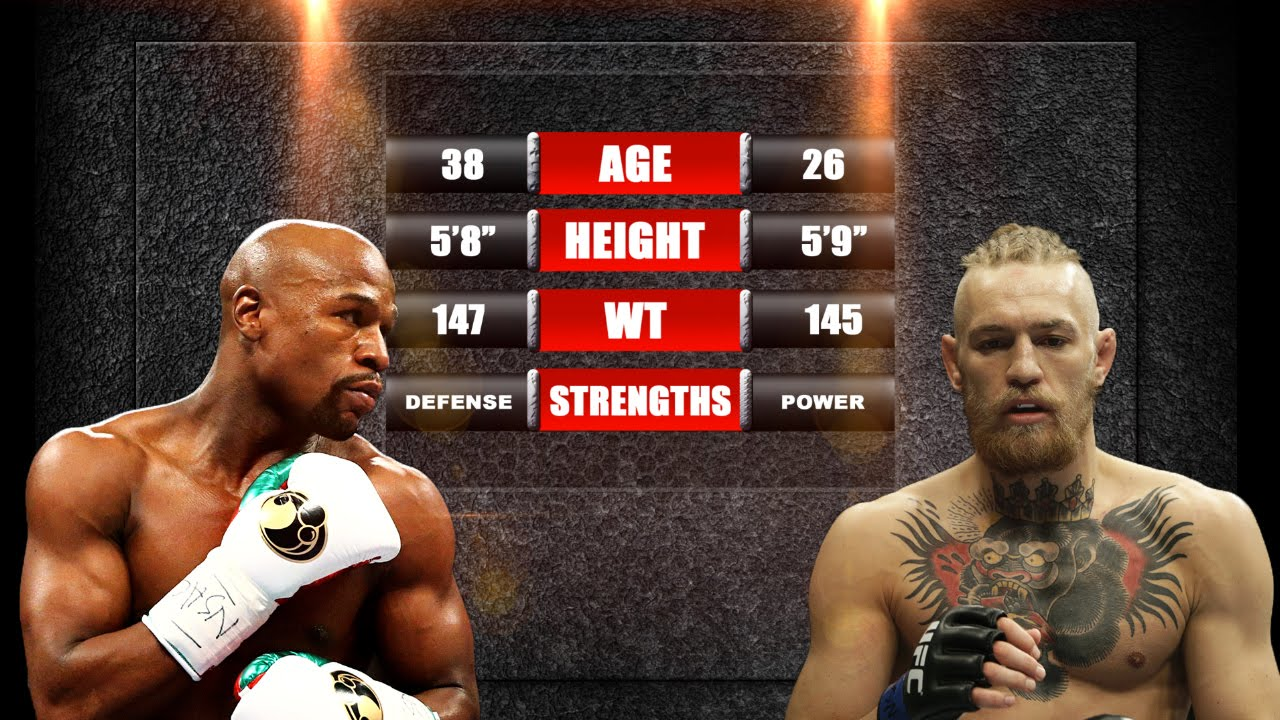 Image result for MCGREGOR MAYWEATHER
