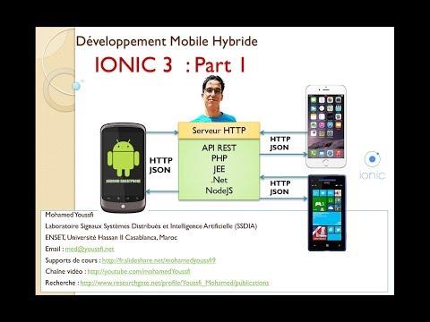 Part 1  Developpement Mobile Hybride Avec IONIC 3 Et CORDOVA