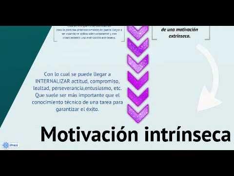 Clases de motivaci n youtube for Lecciones de castorama de bricolaje