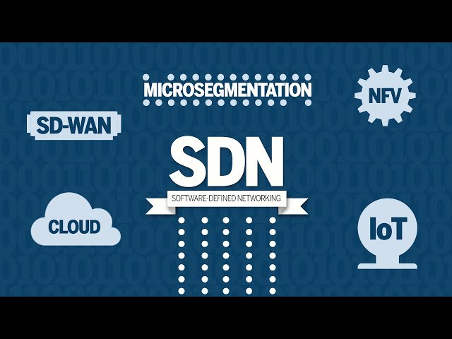 What Is Sdn And Where Software Defined Networking Is Going Network World