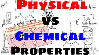 Popular Videos - Chemical property & Chemical substance