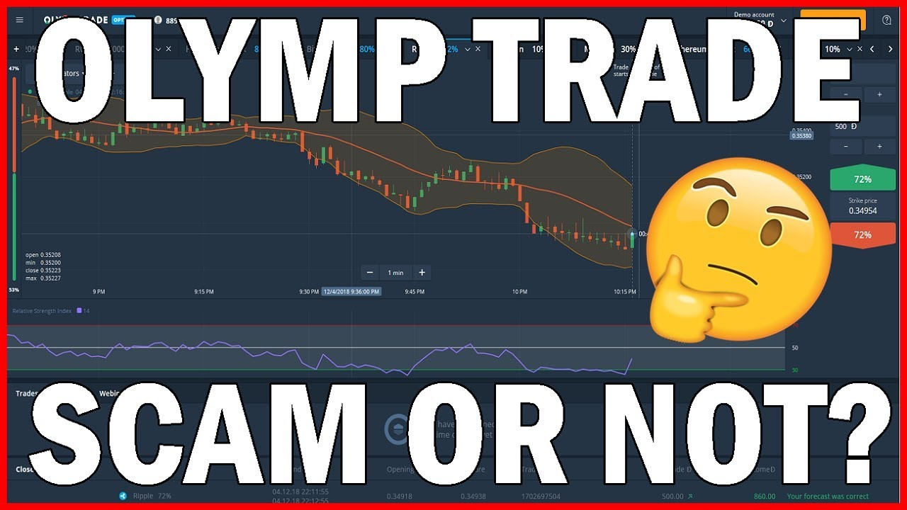 Instagram option trade scam