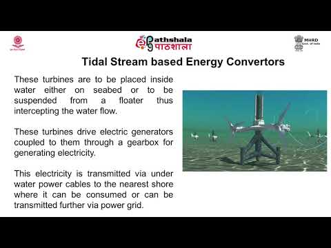 Principles of generation of tidal energy