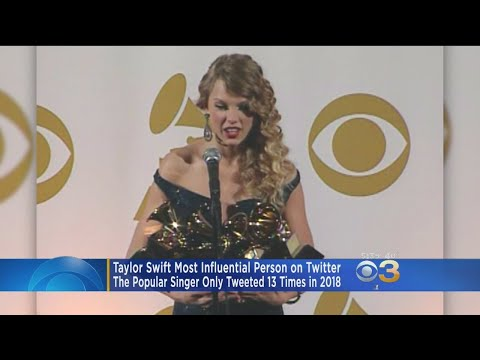 Taylor Swift Named Most Influential Person On Twitter Mp3