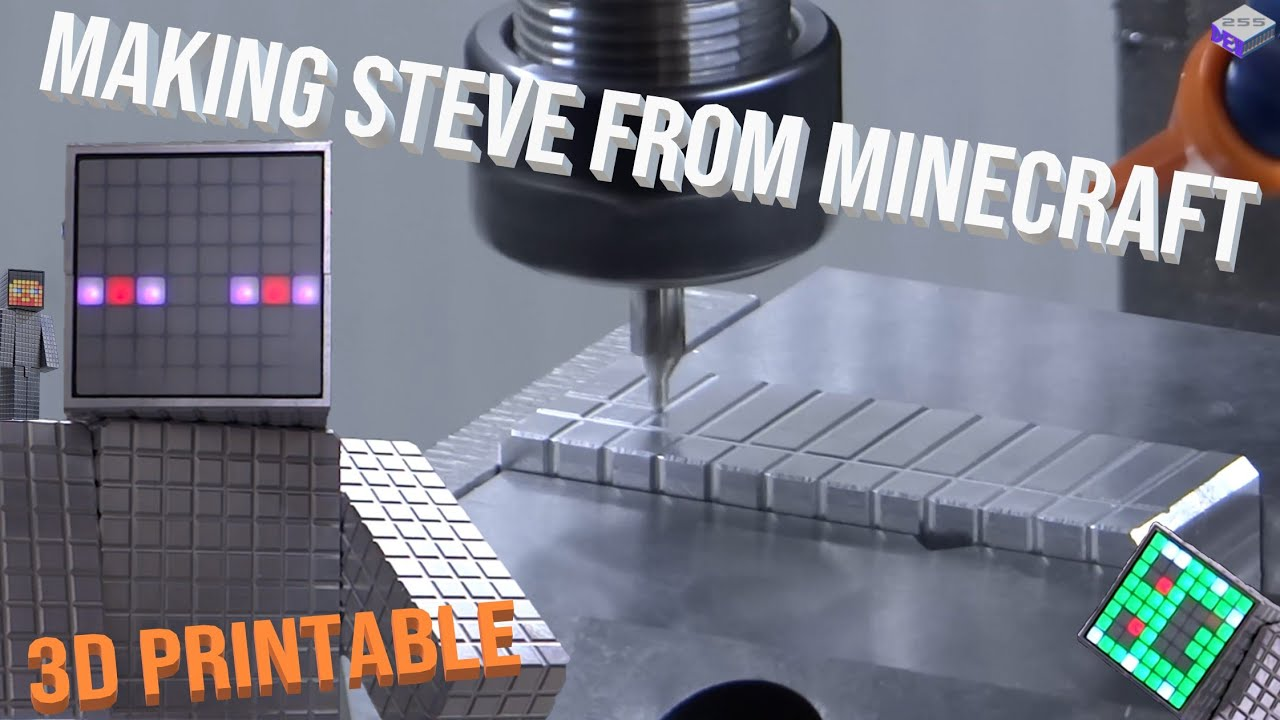 The making of Steve video is done...