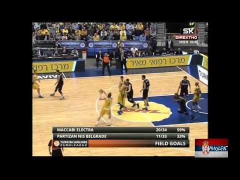 Euroleague 2013/14 (top 16) Maccabi Tel Aviv - Partizan 88:67