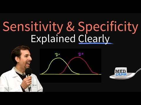 Sensitivity and Specificity Explained Clearly (Biostatistics)