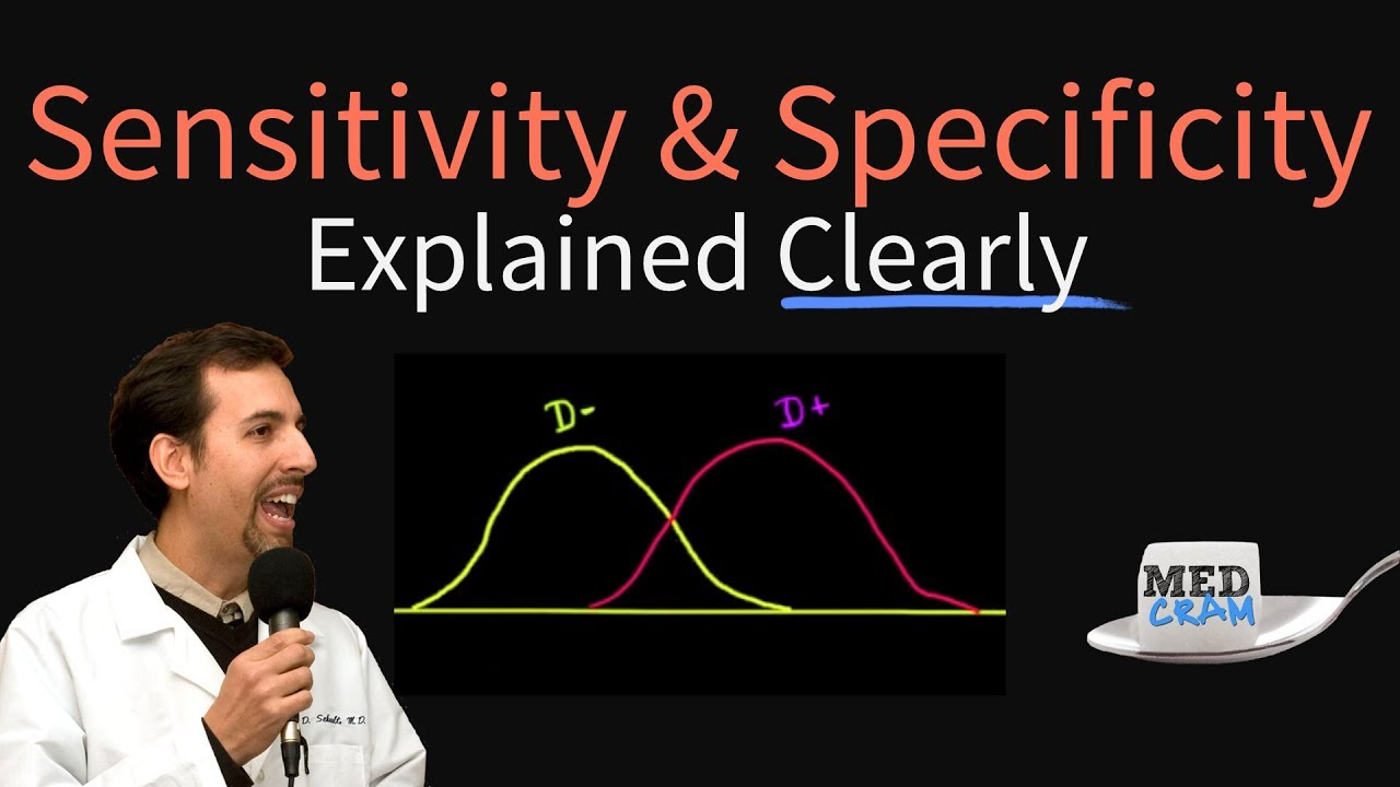 Download Sensitivity and Specificity Explained Clearly (Biostatistics)
