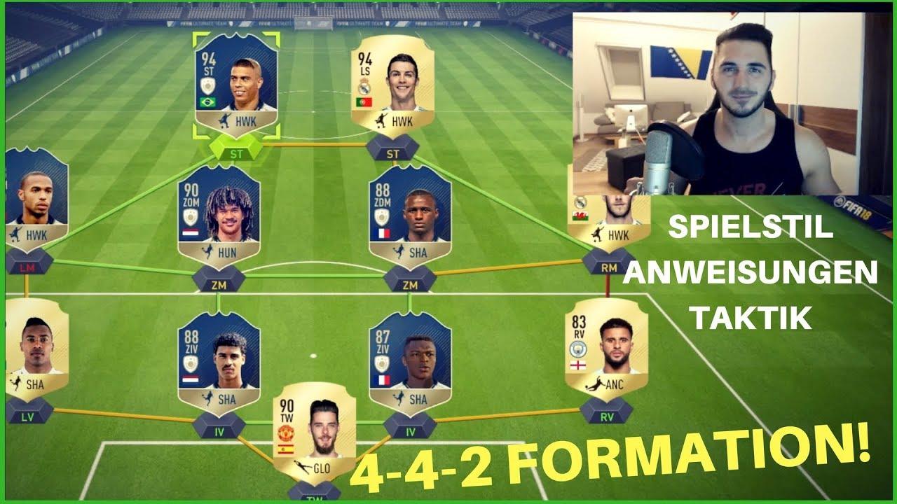 4 4 2 Formation Im Detail Spielstil Anweisungen Taktik Fifa
