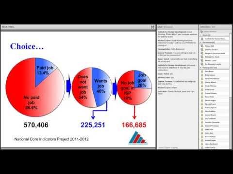 Arizona Employment First Webinar 043014