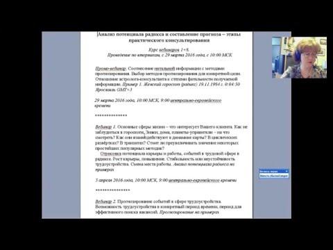 Сайт Астрологическая школа Екатерины Луговой (АШЕЛ) www