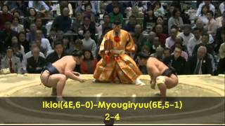 Sumo -PROPER - Haru Basho 2016  Day 7, March 19th  -大相撲春場所 2016年 7日