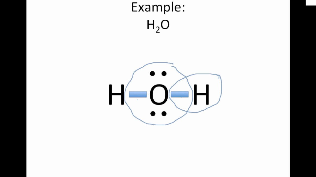 hight resolution of valence electrons and lewis dot structures