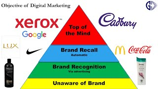 Digital Marketing - How to reach your customers in the age of social distancing.